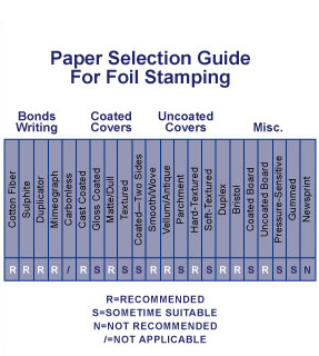 Paper Selection Guide for Foil Stamping